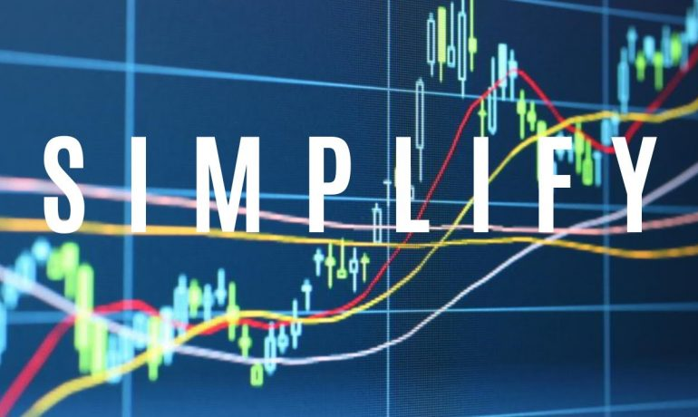 [SIMPLIFY] Technical Analysis Tutorial | Technical Analysis for Beginners