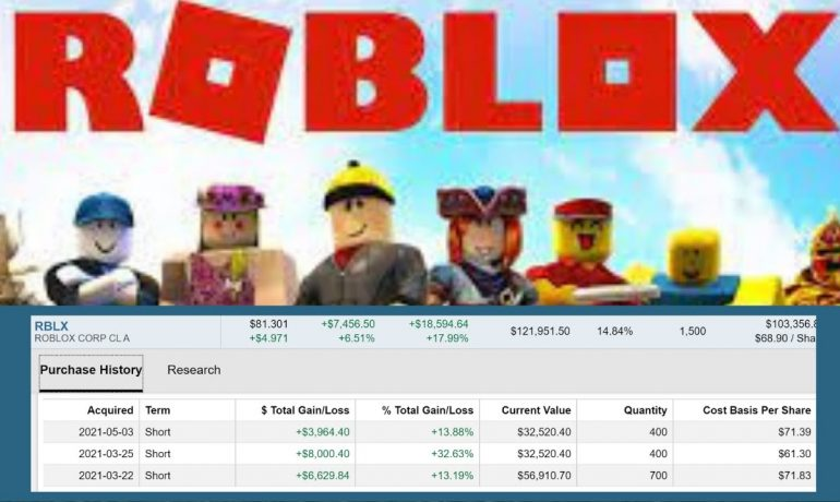 $RBLX Options Trade | Strong Buy = ROBLOX