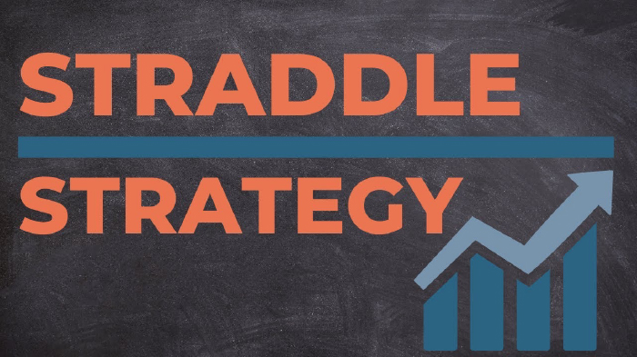 Options Straddle Strategy